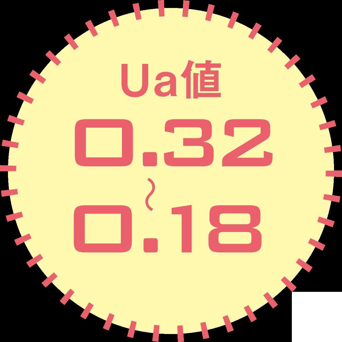 ua値 0.23~0.18